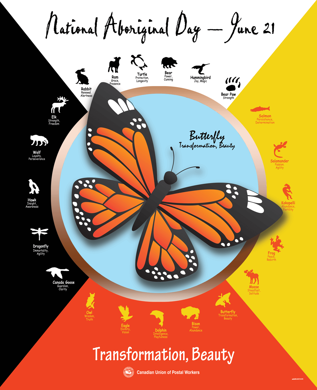 June 21, 2015: National Aboriginal Day (Butterfly)